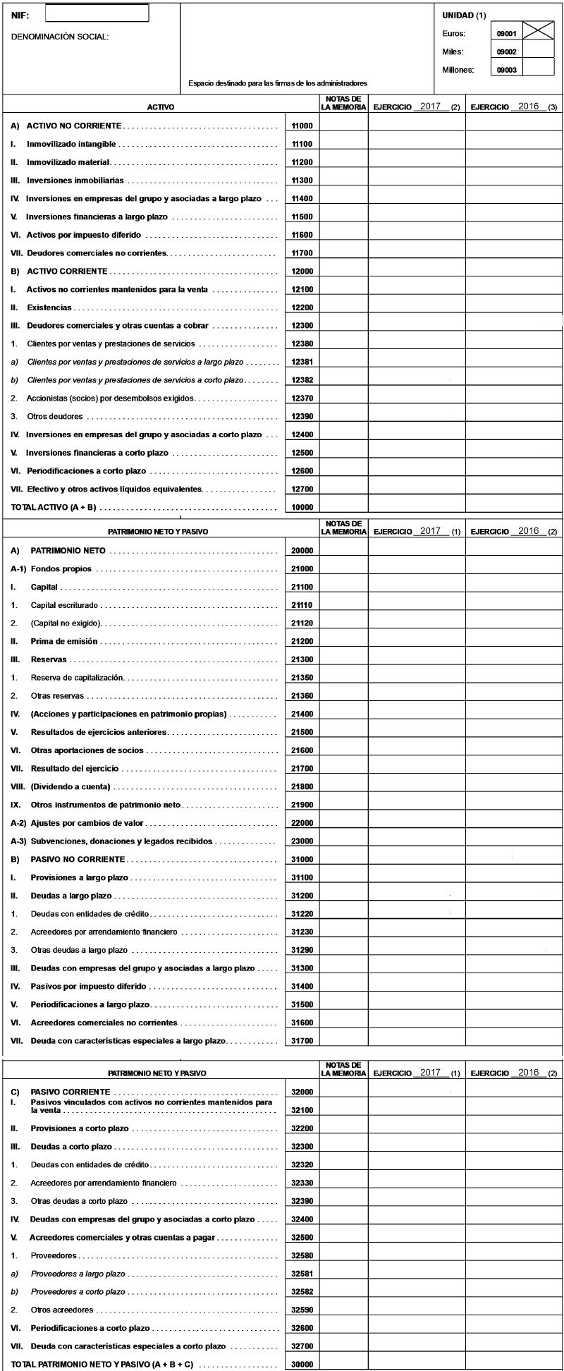 cuentas anuales registro mercantil nota simple